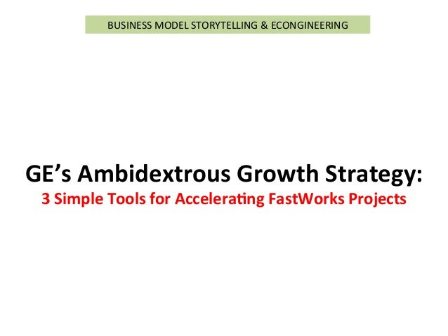 GE's  Ambidextrous  Growth  Strategy:   3  Simple  Tools  for  Accelera>ng  FastWorks  Projects   ...