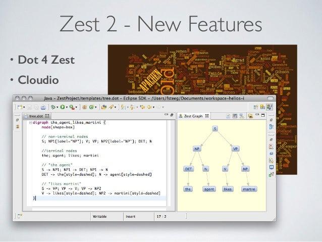 Zest 2 - New Features • Dot 4 Zest • Cloudio
