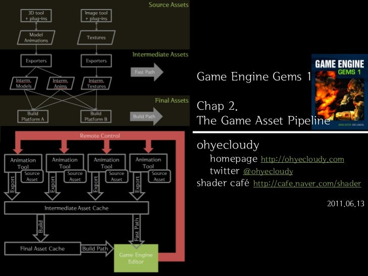 Game Engine Gems 1Chap 2.The Game Asset Pipelineohyecloudy   homepage http://ohyecloudy.com   twitter @ohyecloudyshader ca...