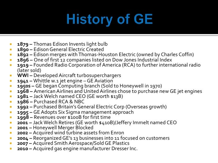 General Electric. Corporate Strategy Analysis