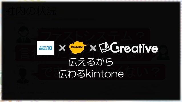 GEクリエイティブさま_kintone hive