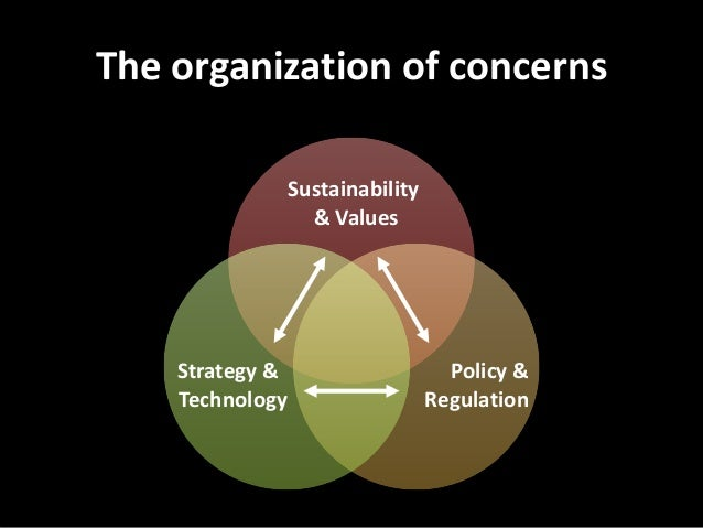 Going Concerns:  A Perspective from the Nexus of Business, Culture and Institutions Slide 3