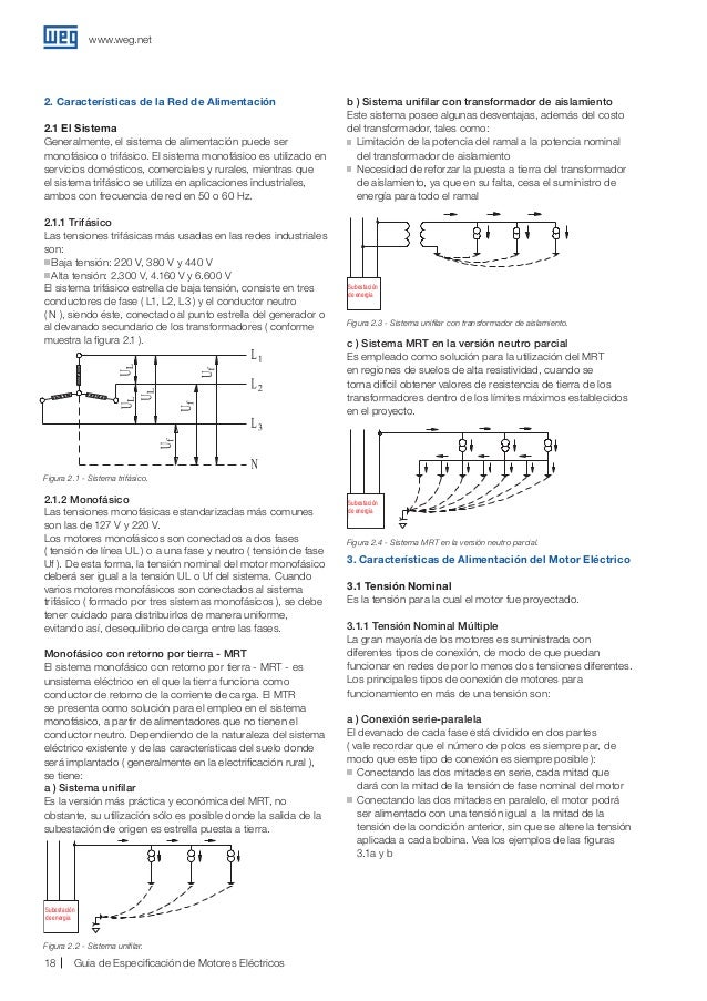 """Grupo weg unidad motores jaragua do sul """"especificación de motores …"""