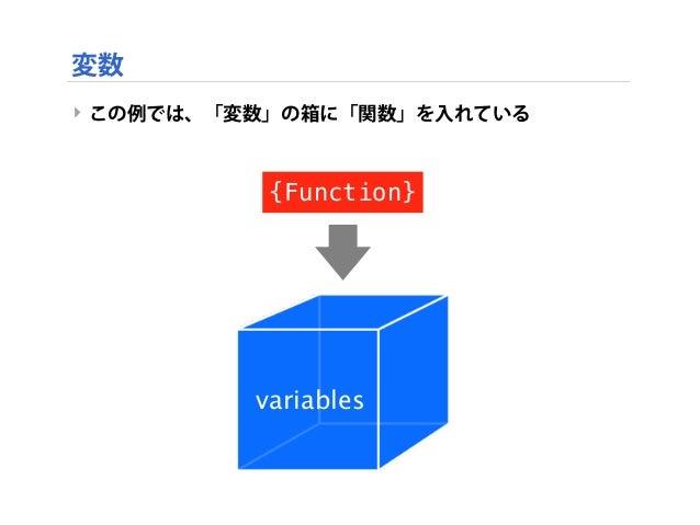 ‣ この例では、「変数」の箱に「関数」を入れている 変数 variables {Function}