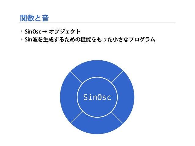 ‣ SinOsc → オブジェクト ‣ Sin波を生成するための機能をもった小さなプログラム 関数と音 SinOsc