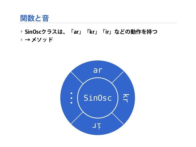 ‣ SinOscクラスは、「ar」「kr」「ir」などの動作を持つ ‣ → メソッド 関数と音 SinOsc ar krir ...