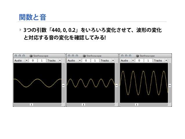 ‣ 3つの引数「440, 0, 0.2」をいろいろ変化させて、波形の変化 と対応する音の変化を確認してみる! 関数と音
