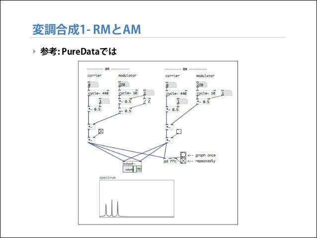 変調合成1- RMとAM ‣ 参考: PureDataでは