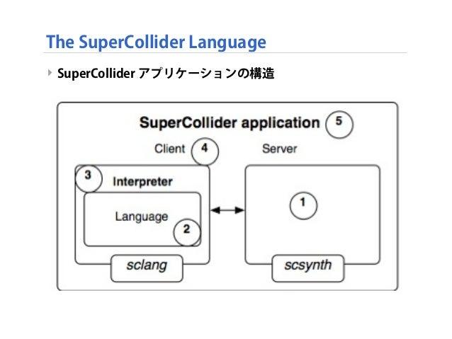 ‣ SuperCollider アプリケーションの構造 The SuperCollider Language