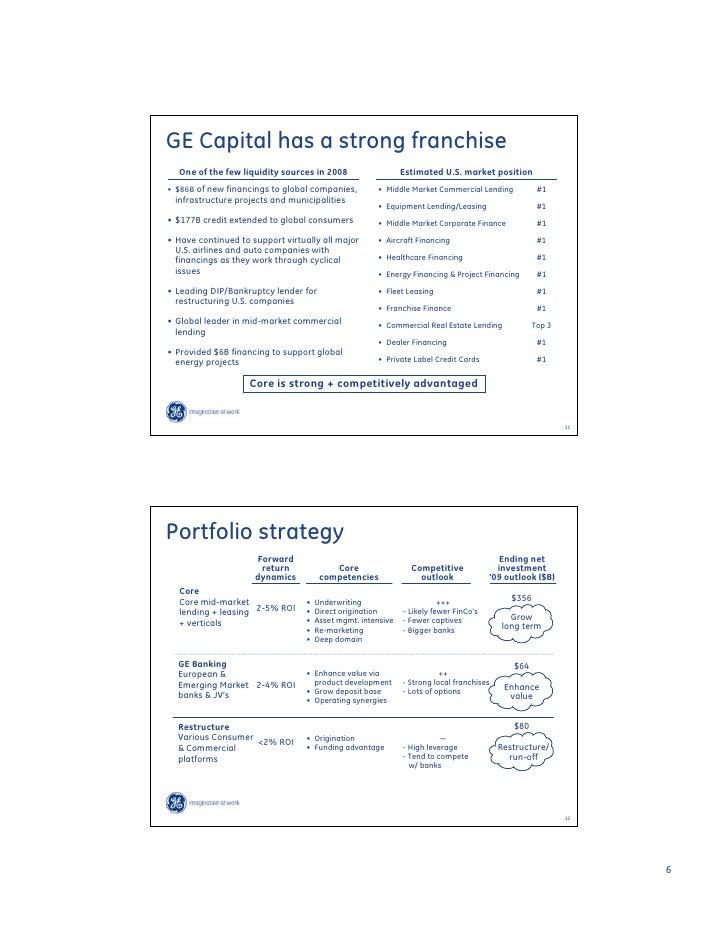 Ge Investor Presentation