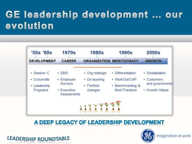 Leadership Program Opportunities at General Electrics
