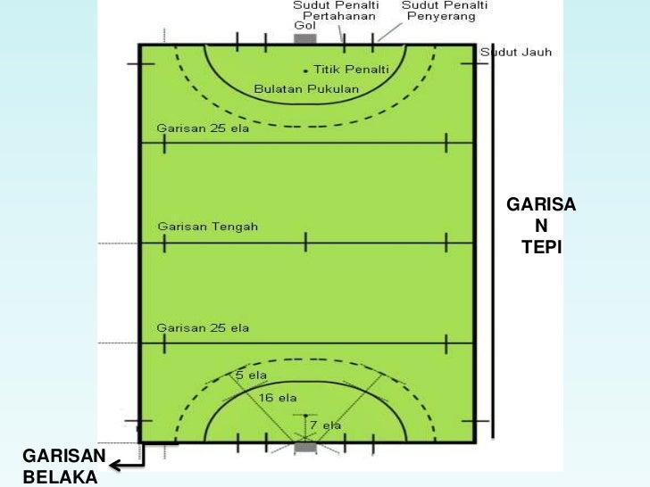 Terkini Ukuran Padang Hoki