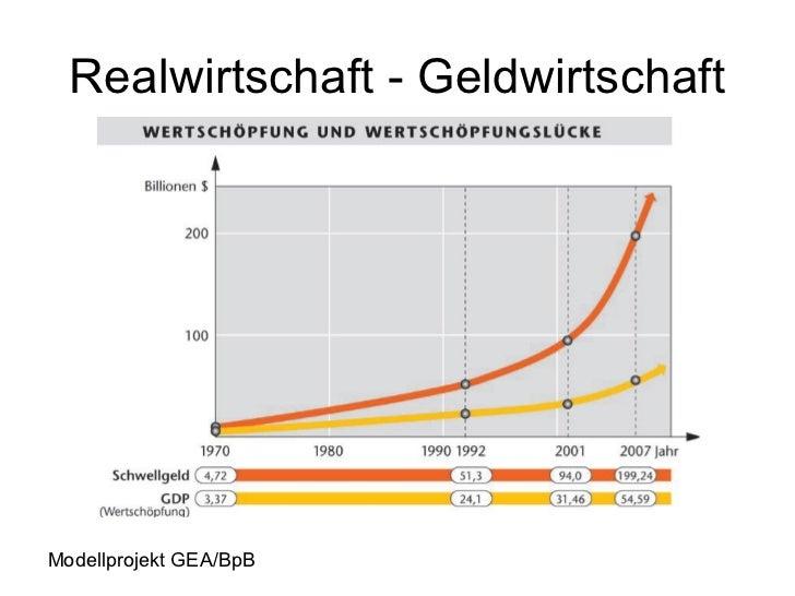 geld-und-weltfinanzsystem-4-728.jpg?cb=1348148762