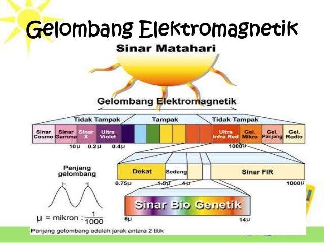 Image Result For Alat Alat Elektronik
