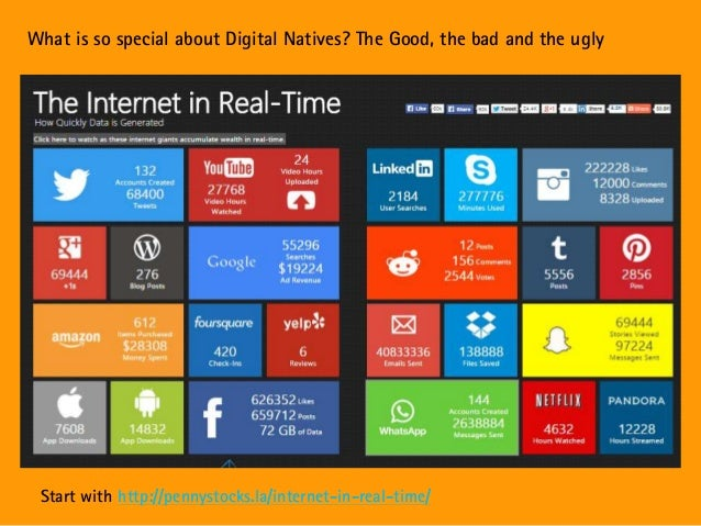 Start with http://pennystocks.la/internet-in-real-time/ What is so special about Digital Natives? The Good, the bad and th...