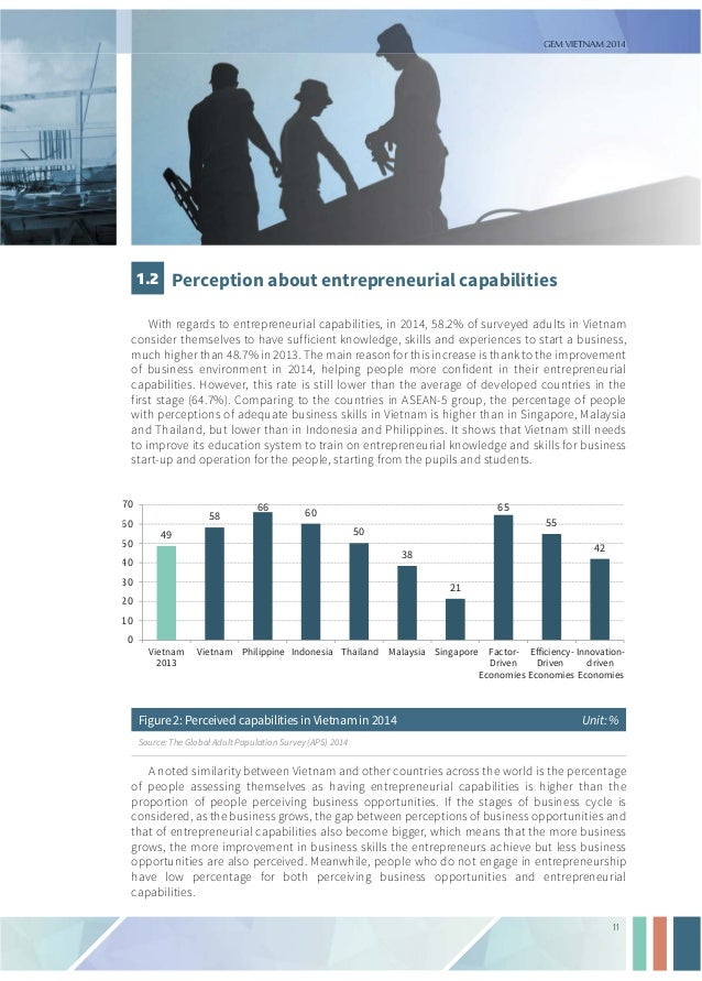 entrepreneurship the bolivian environment for entrepreneurial Barriers to market entry are a substantial obstacle for innovative entrepreneurs  moreover, improved access to domestic and foreign markets can facilitate the.