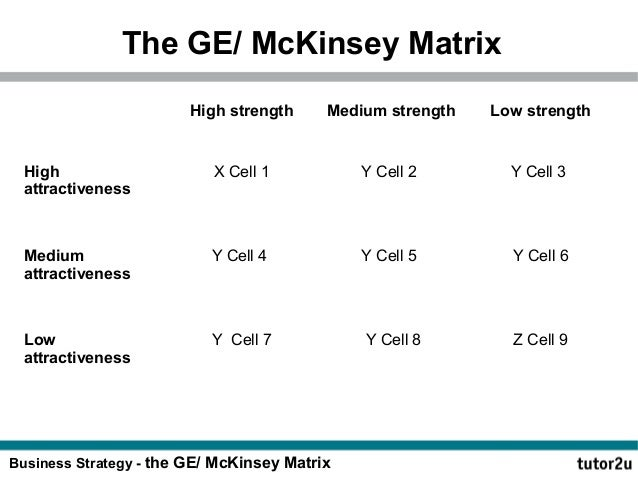 the general electric mckinsey matrix marketing essay Also known as the 'directional policy matrix,' the ge multi-factor model was first developed by general electric  marketing and product  matrix/ge-mckinsey.