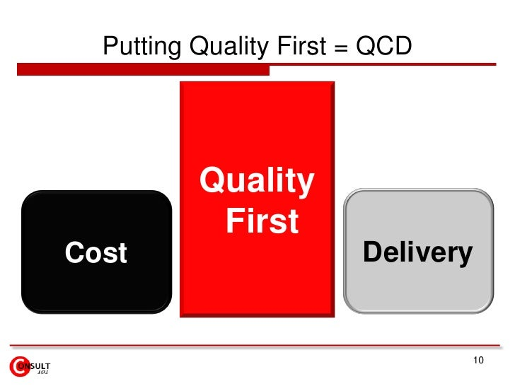 Putting Quality First = QCD          Quality           FirstCost                    Delivery                              ...