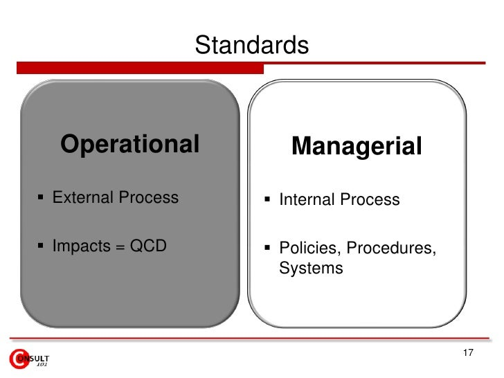 Standards  Operational                Managerial External Process         Internal Process Impacts = QCD            Po...