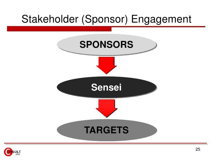Stakeholder (Sponsor) Engagement          SPONSORS             Sensei           TARGETS                                   25
