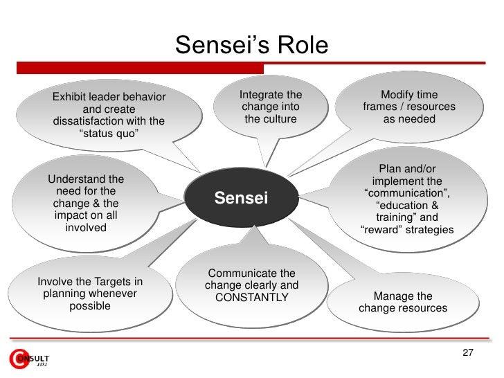 Sensei's Role   Exhibit leader behavior            Integrate the       Modify time         and create                    c...