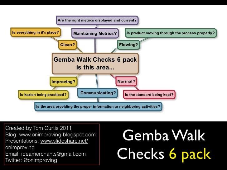 Gemba walk checks 6 pack 1 728gcb1316826613 gemba walk checks 6 pack created by tom curtis 2011blog onimprovingspotpresentations pronofoot35fo Choice Image