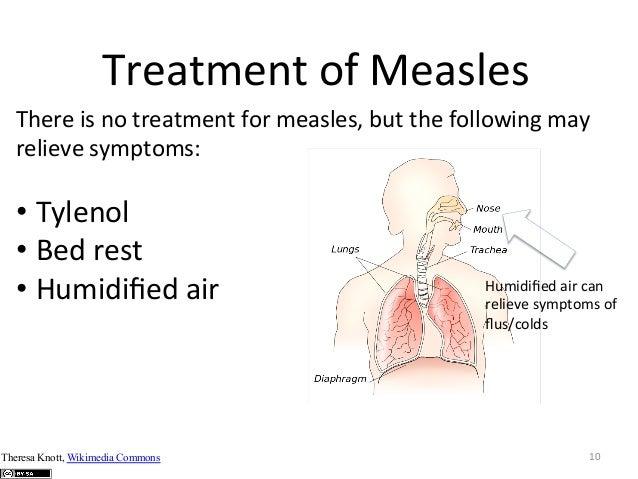 gemc - measles, mumps, rubella - for nurses, Cephalic Vein