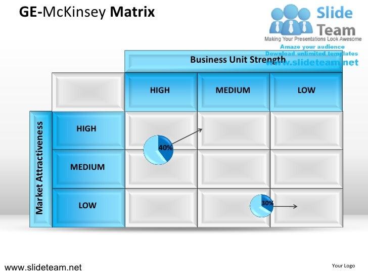 GE-McKinsey Matrix                                              Business Unit Strength                                    ...