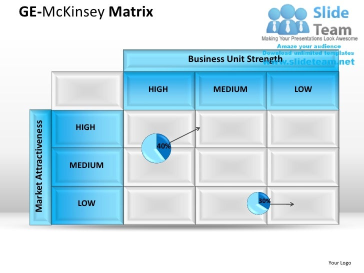 Ge Mc Kinsey Matrix Powerpoint Presentation Slides Ppt Templates