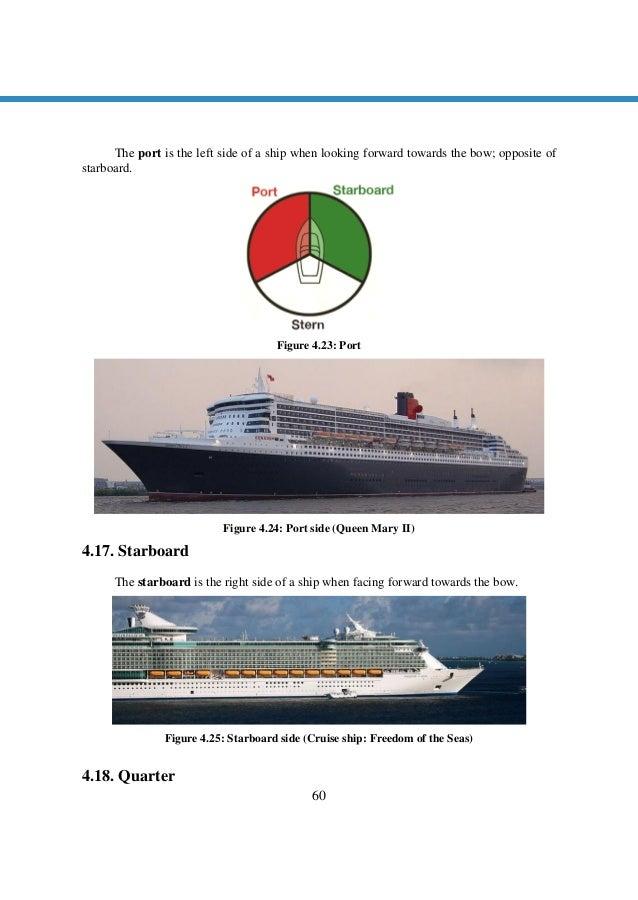 Gemi Bilgisi Ingilizce - Port or starboard side of cruise ship