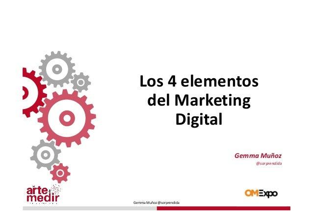 Gemma Muñoz @sorprendida Los 4 elementos del Marketing Digital Gemma Muñoz @sorprendida