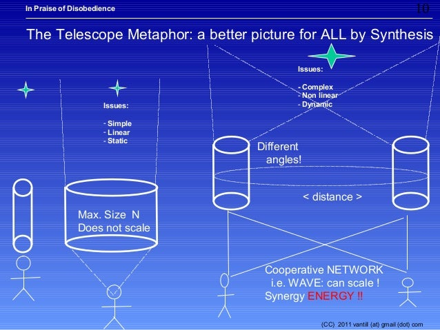In Praise of Disobedience                                                          10The Telescope Metaphor: a better pict...