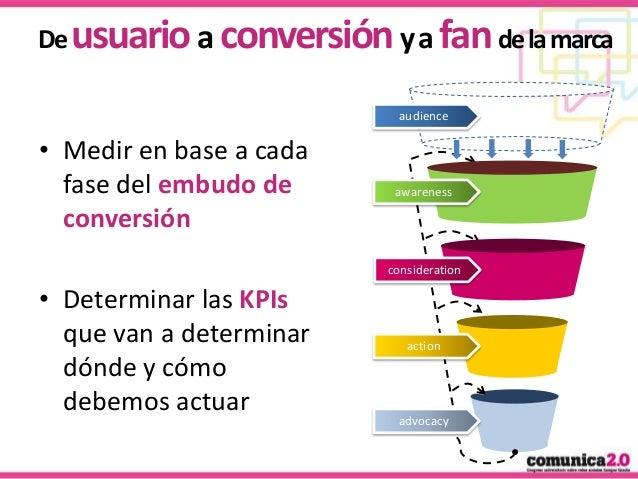 De usuario a conversión y a fan de la marca audience  • Medir en base a cada fase del embudo de conversión  awareness  con...
