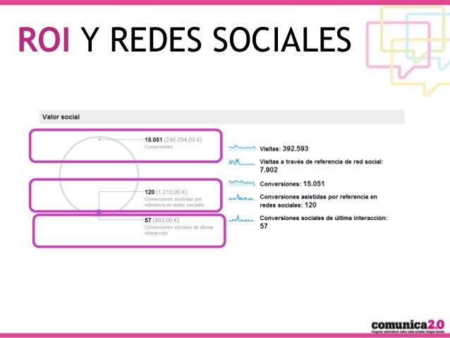 ROI Y REDES SOCIALES  #OpenDMGG