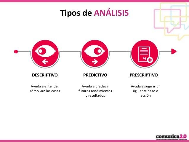 Estrategia Analítica Digital en Redes Sociales