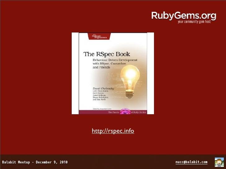 RSPECBehaviour Driven Development