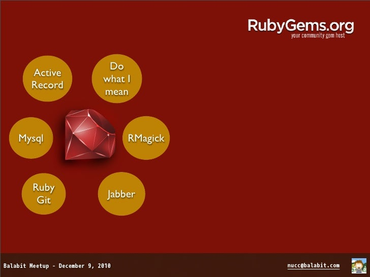 Do  Active           what I  Record           meanMysql           RMagick  Ruby           Jabber   Git