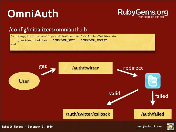 OmniAuth    auth_controller.rb    class AuthController < Application       def callback         auth_hash = request.env[om...