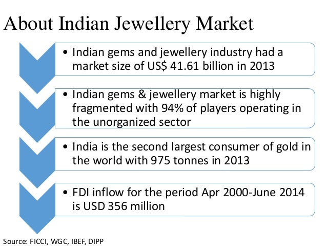 swot analysis of gems and jewellery industry Free essays on pest analysis of jewellery industry for  like swot analysis  business overview and investigation inclines on gems and jewellery industry.