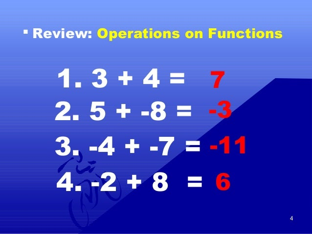 introduction to functions grade 11(General Math)