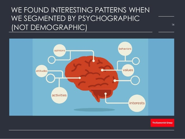 WE FOUND INTERESTING PATTERNS WHEN WE SEGMENTED BY PSYCHOGRAPHIC (NOT DEMOGRAPHIC) 14