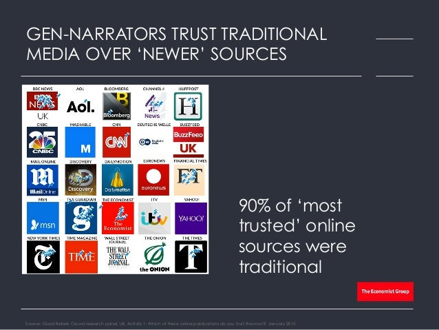 GEN-NARRATORS TRUST TRADITIONAL MEDIA OVER 'NEWER' SOURCES Source: Good Rebels Crowd research panel, UK, Activity 1: Which...