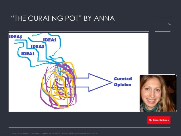 """""""THE CURATING POT"""" BY ANNA Source: Good Rebels Crowd research panel, UK, Activity 5: Draw your role as a storyteller, Janu..."""