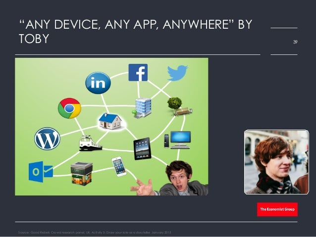 """""""ANY DEVICE, ANY APP, ANYWHERE"""" BY TOBY Source: Good Rebels Crowd research panel, UK, Activity 5: Draw your role as a stor..."""