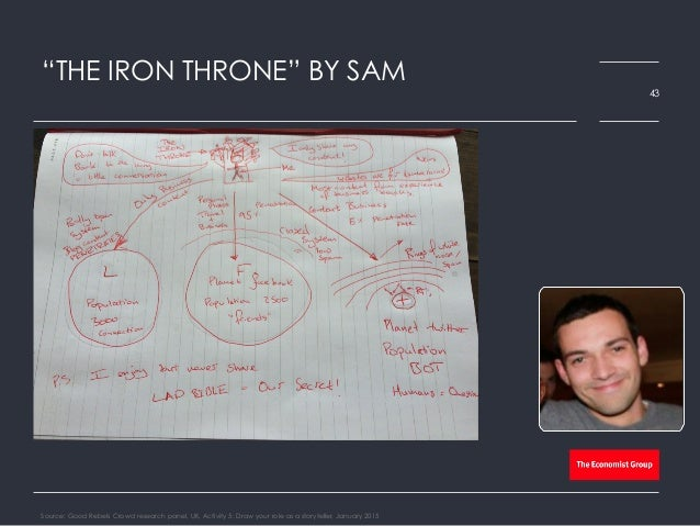 """""""THE IRON THRONE"""" BY SAM Source: Good Rebels Crowd research panel, UK, Activity 5: Draw your role as a storyteller, Januar..."""