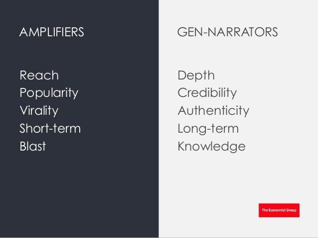 AMPLIFIERS Reach Popularity Virality Short-term Blast Depth Credibility Authenticity Long-term Knowledge GEN-NARRATORS