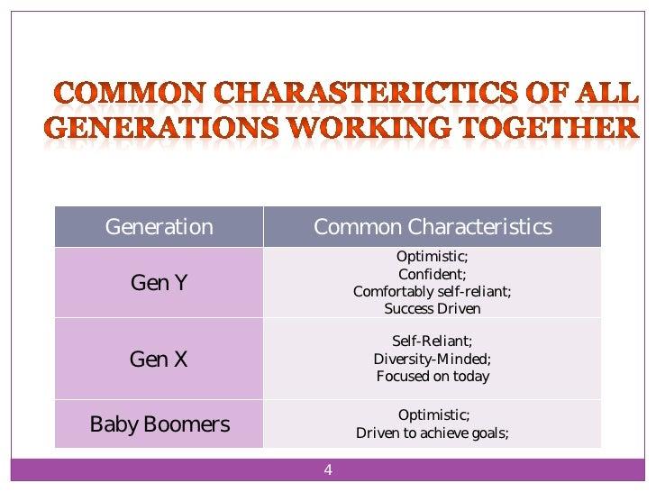 generation y workforce