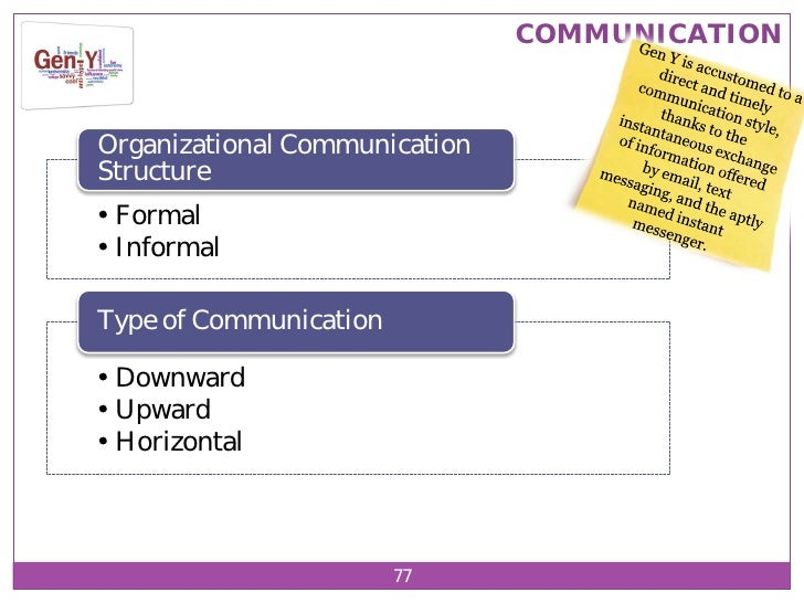 Communication strategies in second-language acquisition