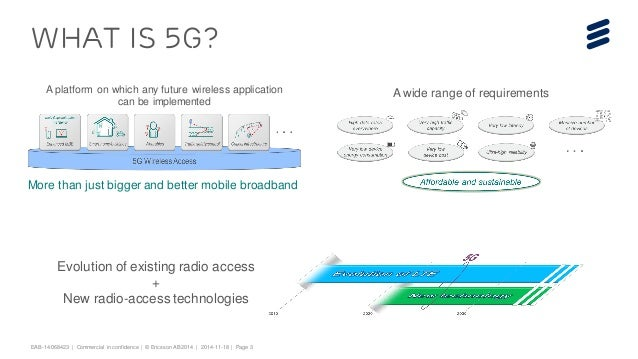 5G Concept Slide 3