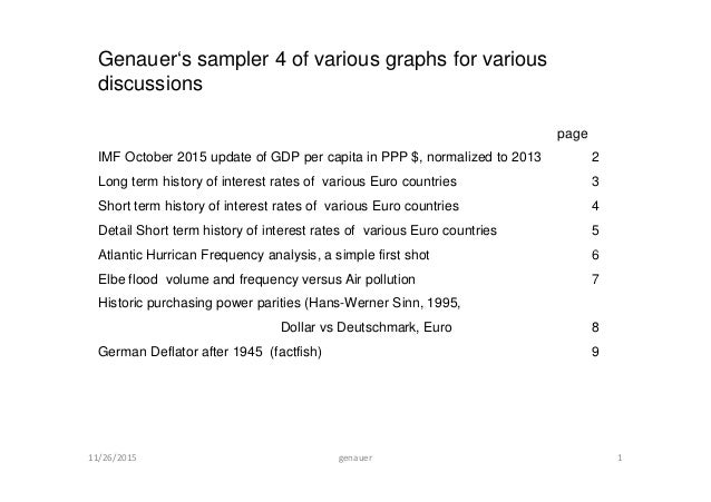 Genauer's sampler 4 of various graphs for various discussions page IMF October 2015 update of GDP per capita in PPP $, nor...